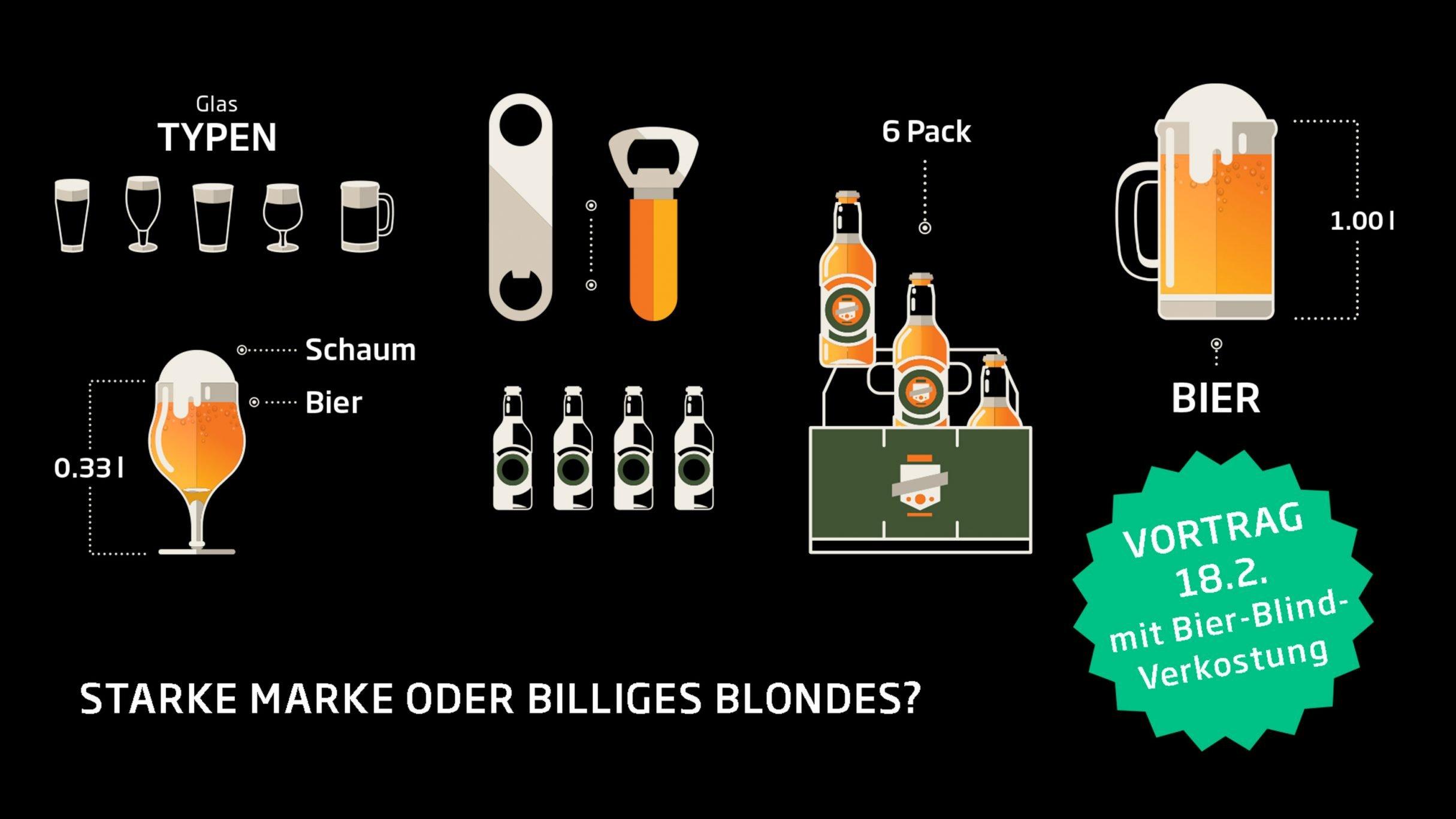 Markenstrategie , Banner zum Vortrag Markenstrategie und Beer Tasting: DIE NEUDENKER® Agentur, Darmstadt