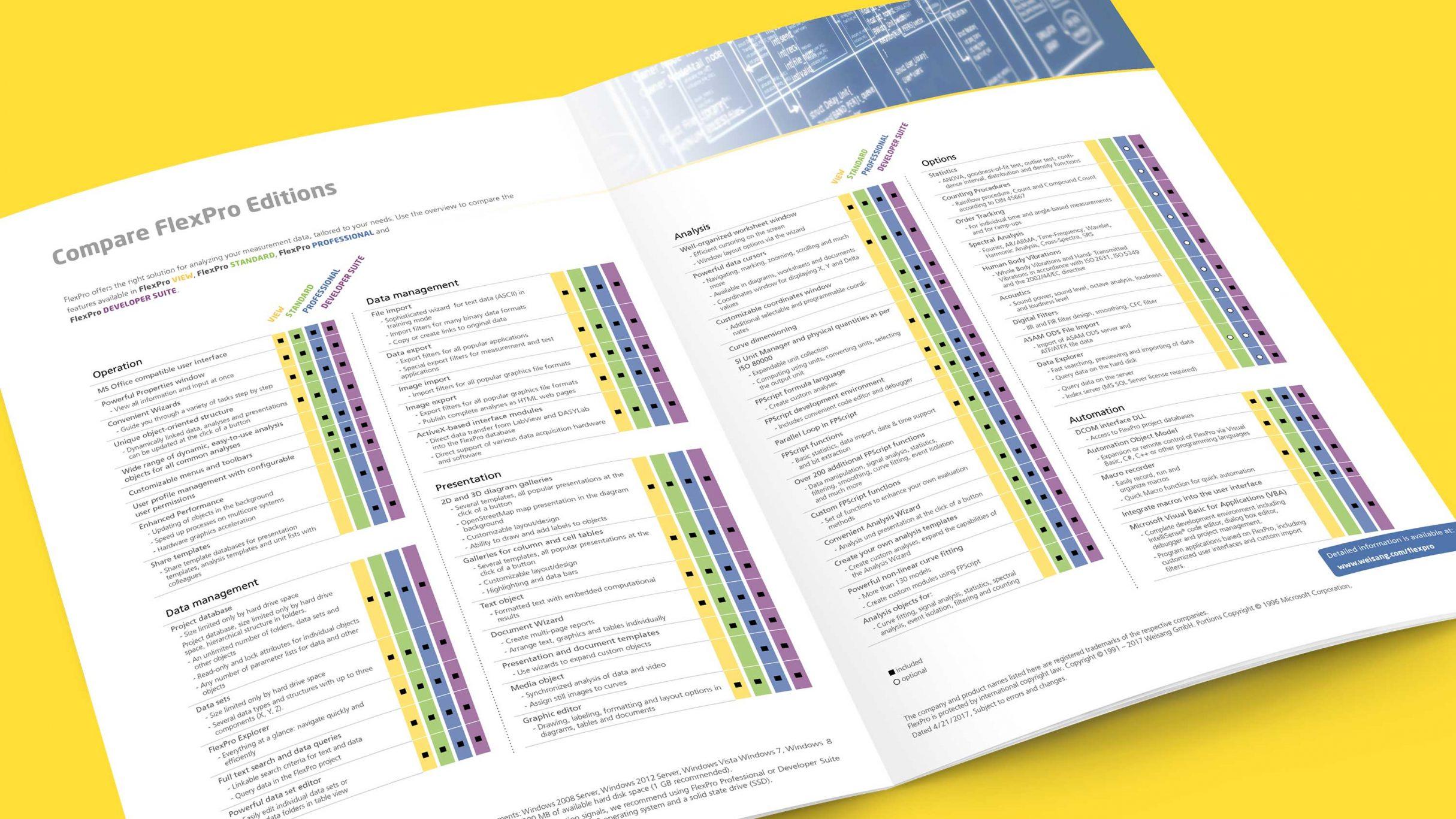Magazin, Markenkommunikation, FlexPro Software Editionen für Weisang: DIE NEUDENKER® Agentur, Darmstadt