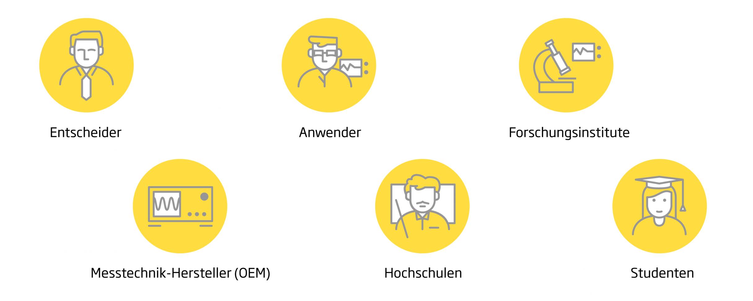 Icon Design für Weisang: DIE NEUDENKER® Webdesign Agentur, Darmstadt