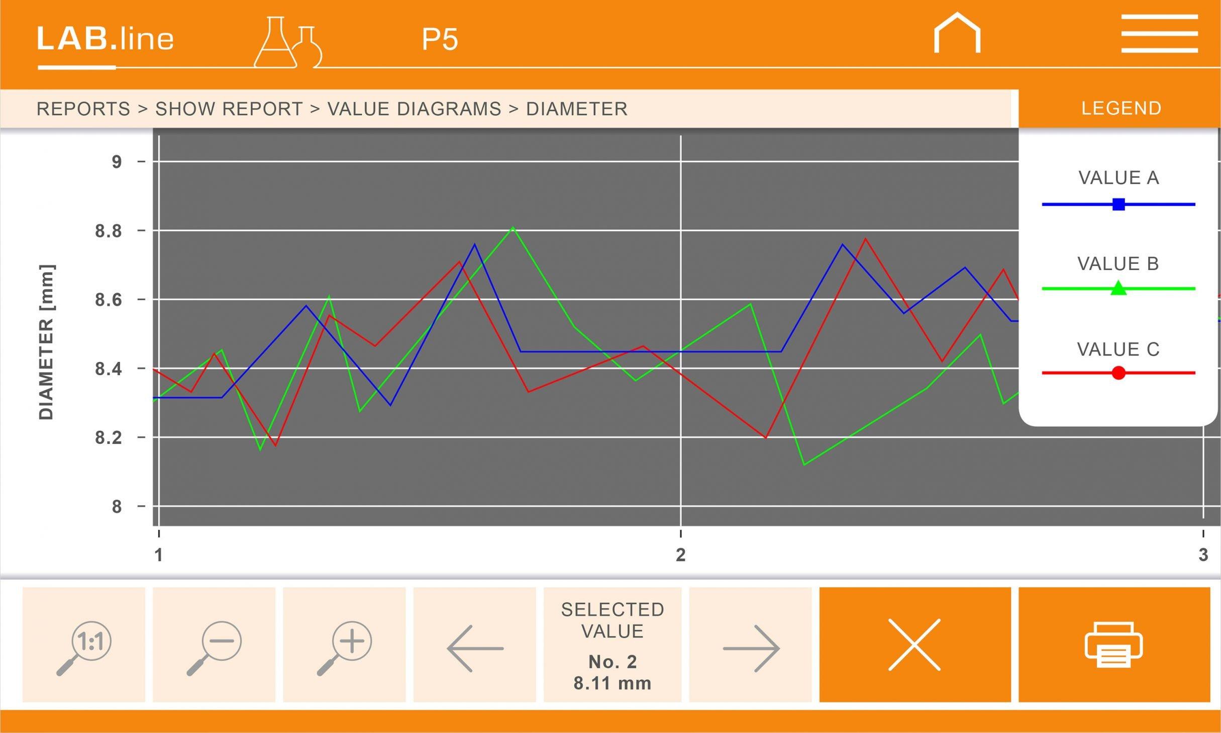 UX Design test results für Kraemer Elektroniks: DIE NEUDENKER® Agentur, Darmstadt